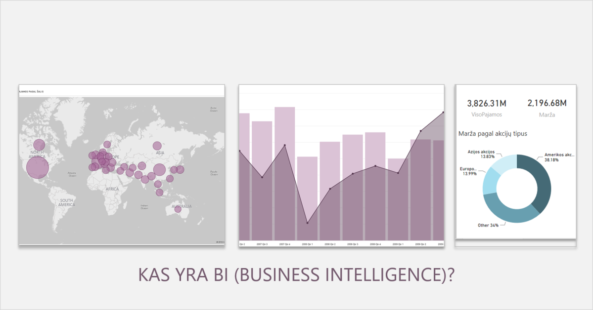 Kas yra BI (Business Intelligence)?
