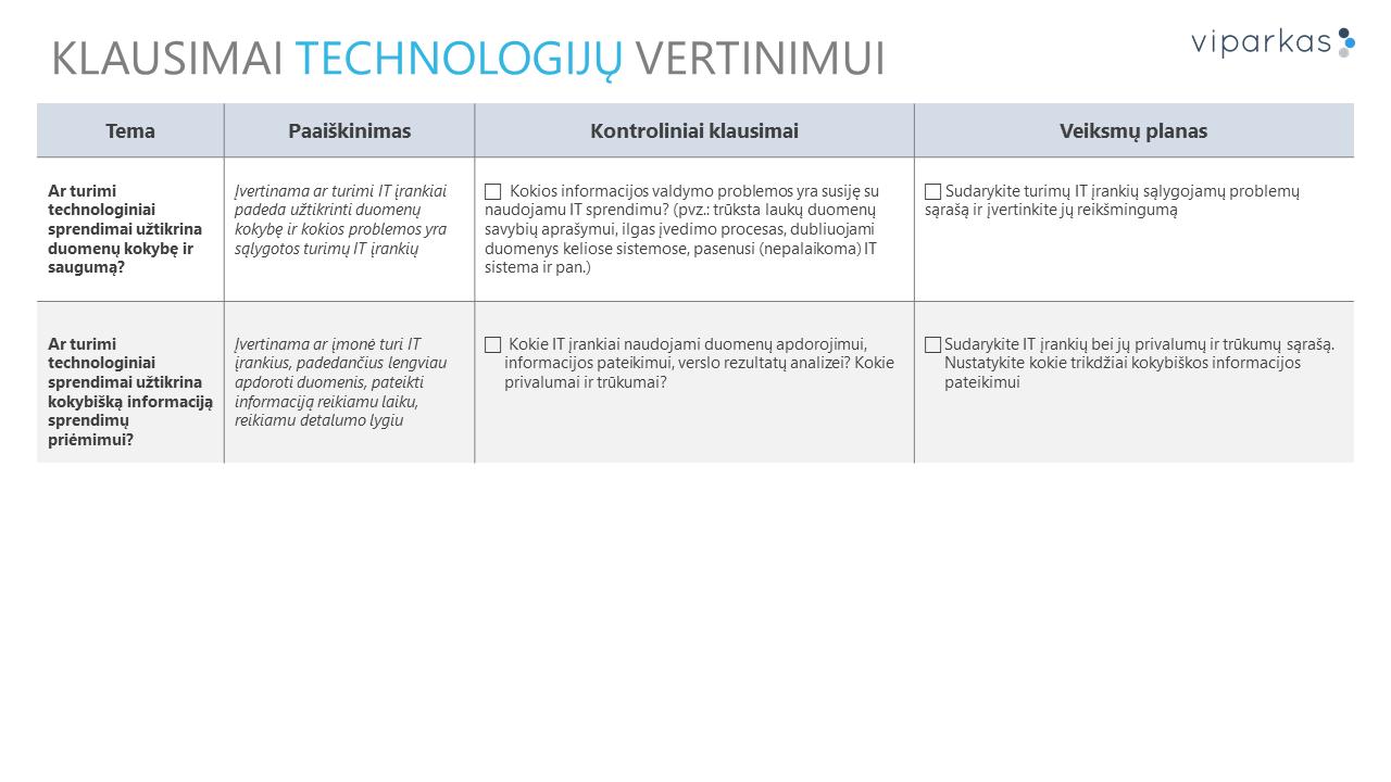 Klausimai technologijų įvertinimui
